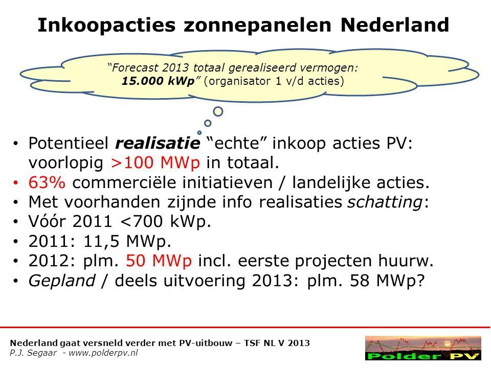 Nederland gaat versneld verder met PV-uitbouw – TSF NL V 2013 P.J. Segaar - www.polderpv.nl Inkoopacties zonnepanelen Nederland • Potentieel realisati