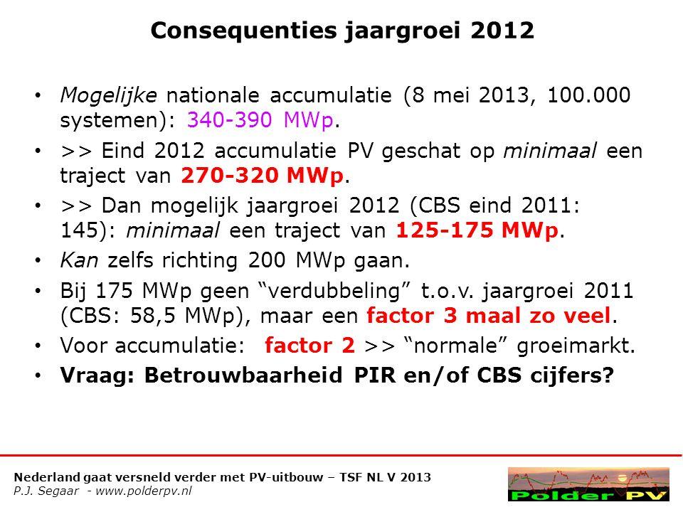 Nederland gaat versneld verder met PV-uitbouw – TSF NL V 2013 P.J. Segaar - www.polderpv.nl Consequenties jaargroei 2012 • Mogelijke nationale accumul