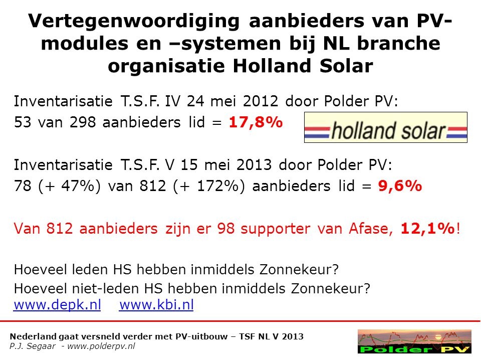 Nederland gaat versneld verder met PV-uitbouw – TSF NL V 2013 P.J. Segaar - www.polderpv.nl Vertegenwoordiging aanbieders van PV- modules en –systemen