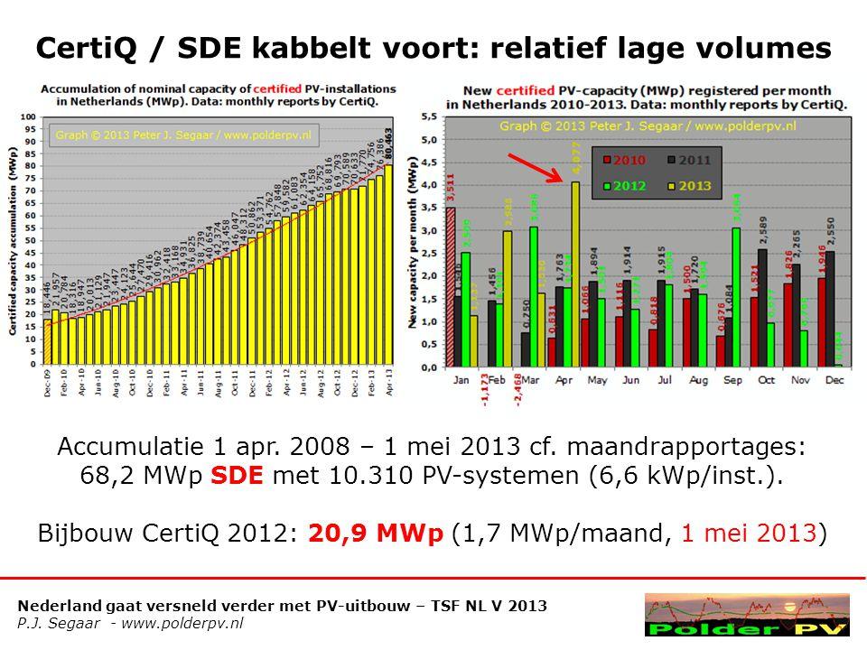 Nederland gaat versneld verder met PV-uitbouw – TSF NL V 2013 P.J. Segaar - www.polderpv.nl CertiQ / SDE kabbelt voort: relatief lage volumes Accumula