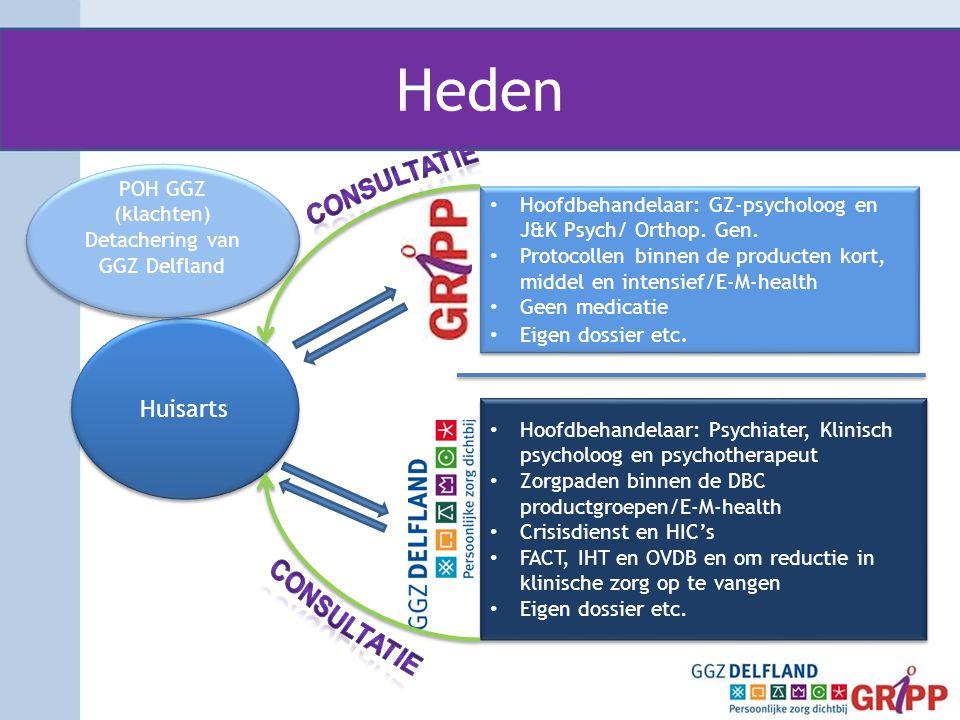 Heden Huisarts POH GGZ (klachten) Detachering van GGZ Delfland POH GGZ (klachten) Detachering van GGZ Delfland • Hoofdbehandelaar: GZ-psycholoog en J&