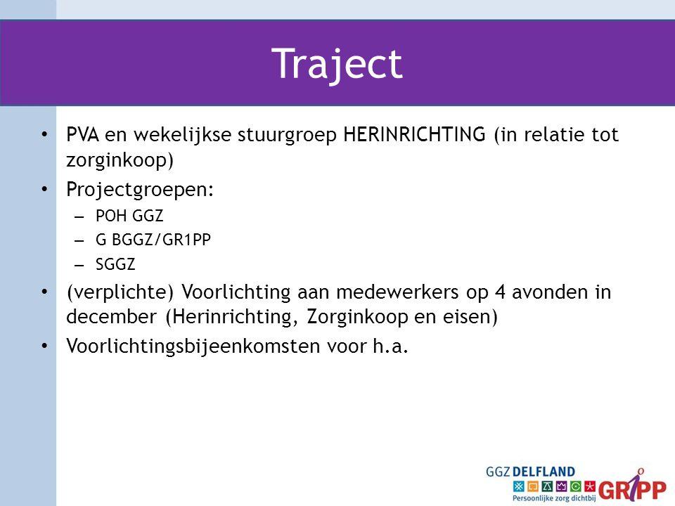 Traject • PVA en wekelijkse stuurgroep HERINRICHTING (in relatie tot zorginkoop) • Projectgroepen: – POH GGZ – G BGGZ/GR1PP – SGGZ • (verplichte) Voor