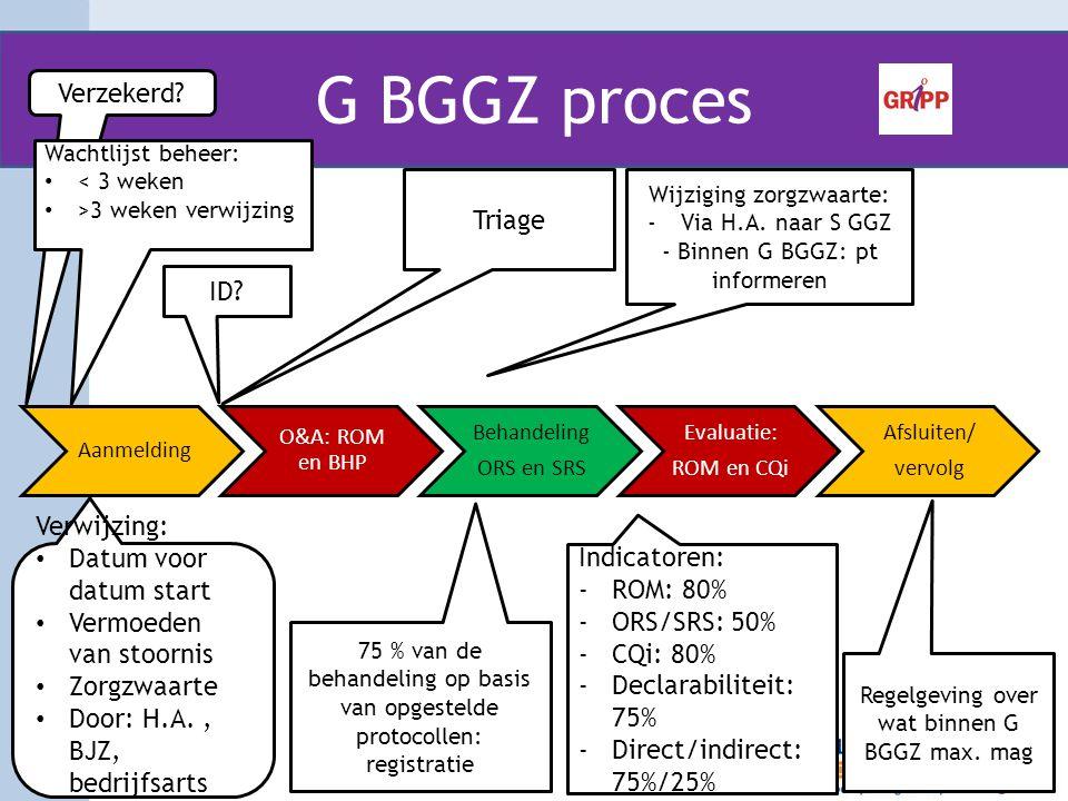 Aanmelding O&A: ROM en BHP Behandeling ORS en SRS Evaluatie: ROM en CQi Afsluiten/ vervolg Verzekerd? G BGGZ proces Wachtlijst beheer: • < 3 weken • >