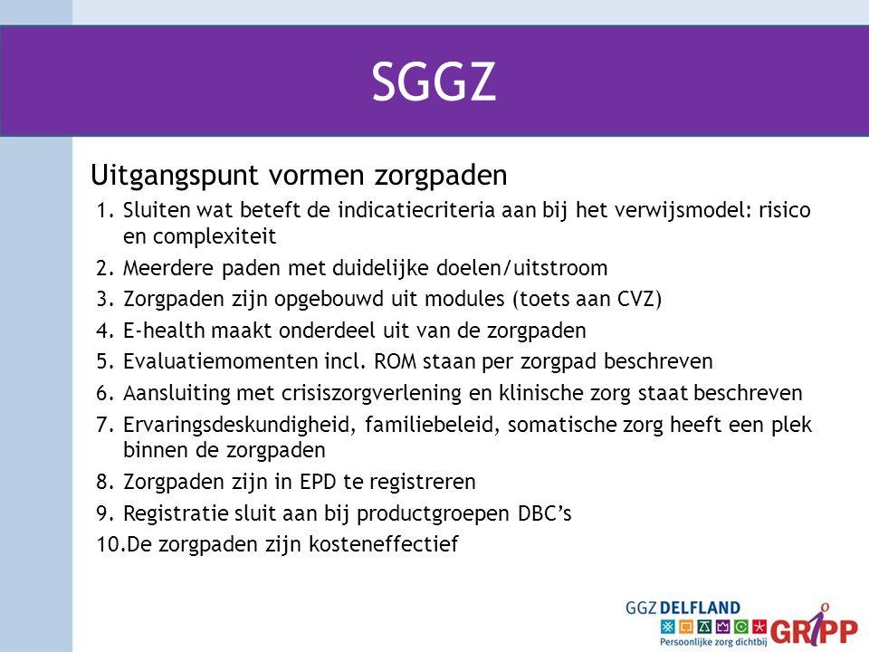 SGGZ Uitgangspunt vormen zorgpaden 1.Sluiten wat beteft de indicatiecriteria aan bij het verwijsmodel: risico en complexiteit 2.Meerdere paden met dui