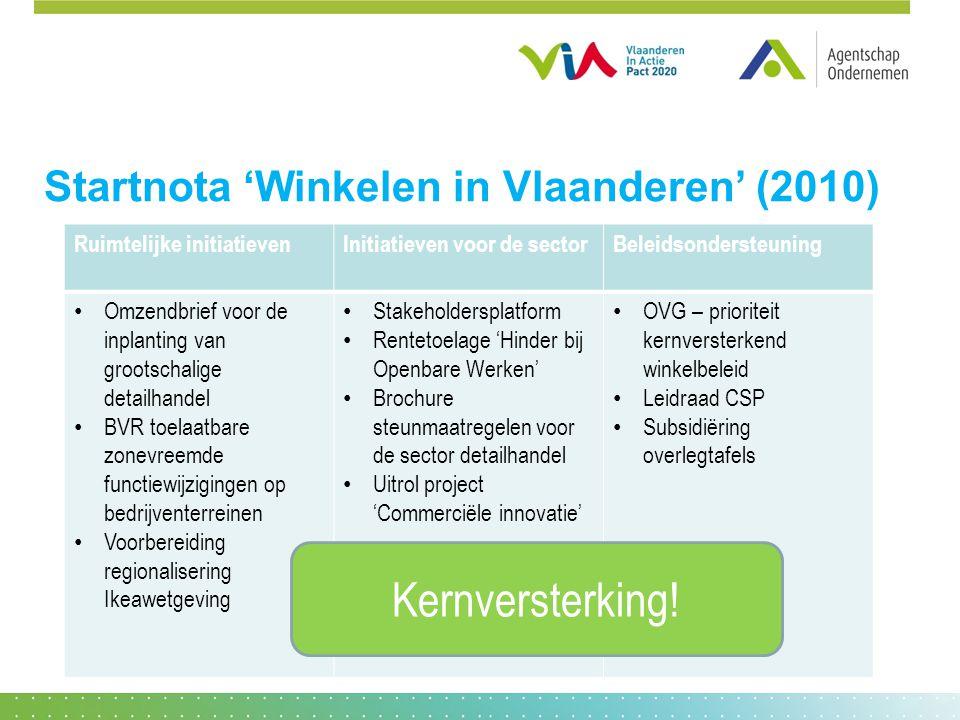 Startnota 'Winkelen in Vlaanderen' (2010) Ruimtelijke initiatievenInitiatieven voor de sectorBeleidsondersteuning • Omzendbrief voor de inplanting van