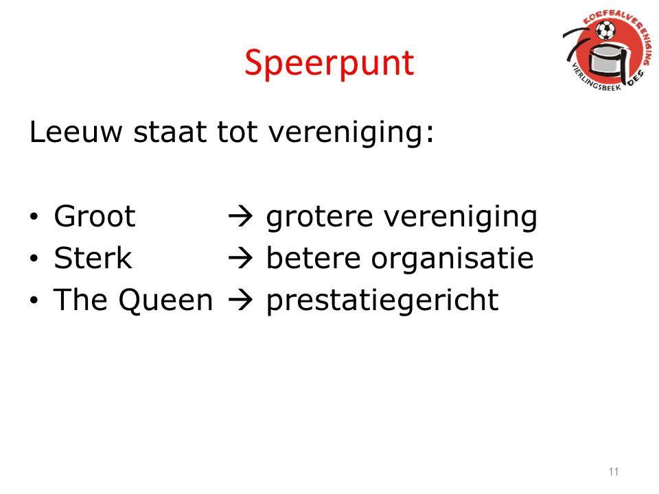 Speerpunt Leeuw staat tot vereniging: • Groot  grotere vereniging • Sterk  betere organisatie • The Queen  prestatiegericht 11