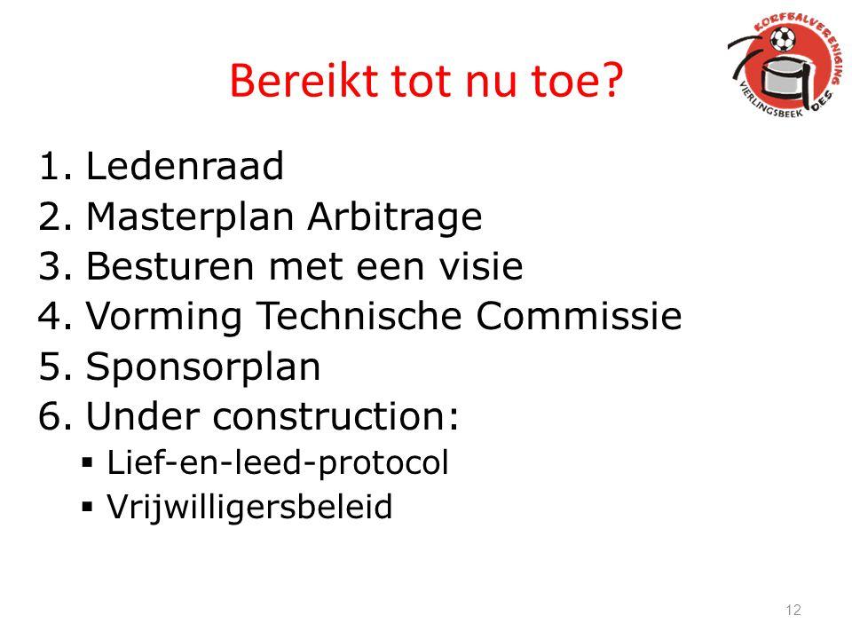 Bereikt tot nu toe? 1.Ledenraad 2.Masterplan Arbitrage 3.Besturen met een visie 4.Vorming Technische Commissie 5.Sponsorplan 6.Under construction:  L