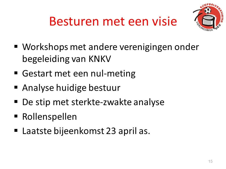 Besturen met een visie  Workshops met andere verenigingen onder begeleiding van KNKV  Gestart met een nul-meting  Analyse huidige bestuur  De stip