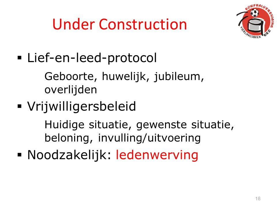 Under Construction  Lief-en-leed-protocol Geboorte, huwelijk, jubileum, overlijden  Vrijwilligersbeleid Huidige situatie, gewenste situatie, belonin