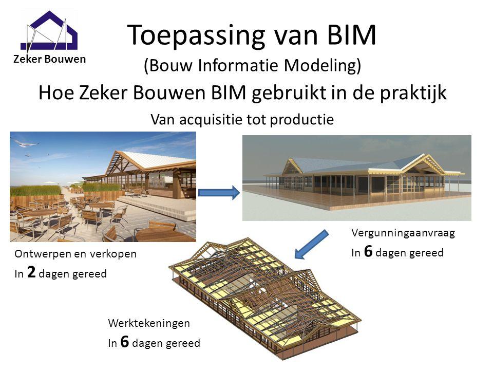 Toepassing van BIM (Bouw Informatie Modeling) Hoe Zeker Bouwen BIM gebruikt in de praktijk Van acquisitie tot productie Ontwerpen en verkopen In 2 dag