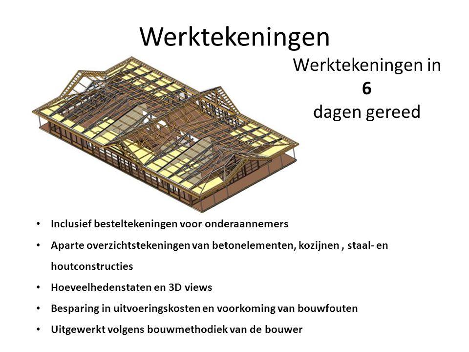 Voordelen ten opzichte van traditioneel werken • 30% besparing in arbeid architect • 12% besparing in uitvoering bouwer • 10% minder faalkosten • Geeft verbeteringen in bouwproces, is innovatief • Is zeer concurrerend in de markt door lagere kosten