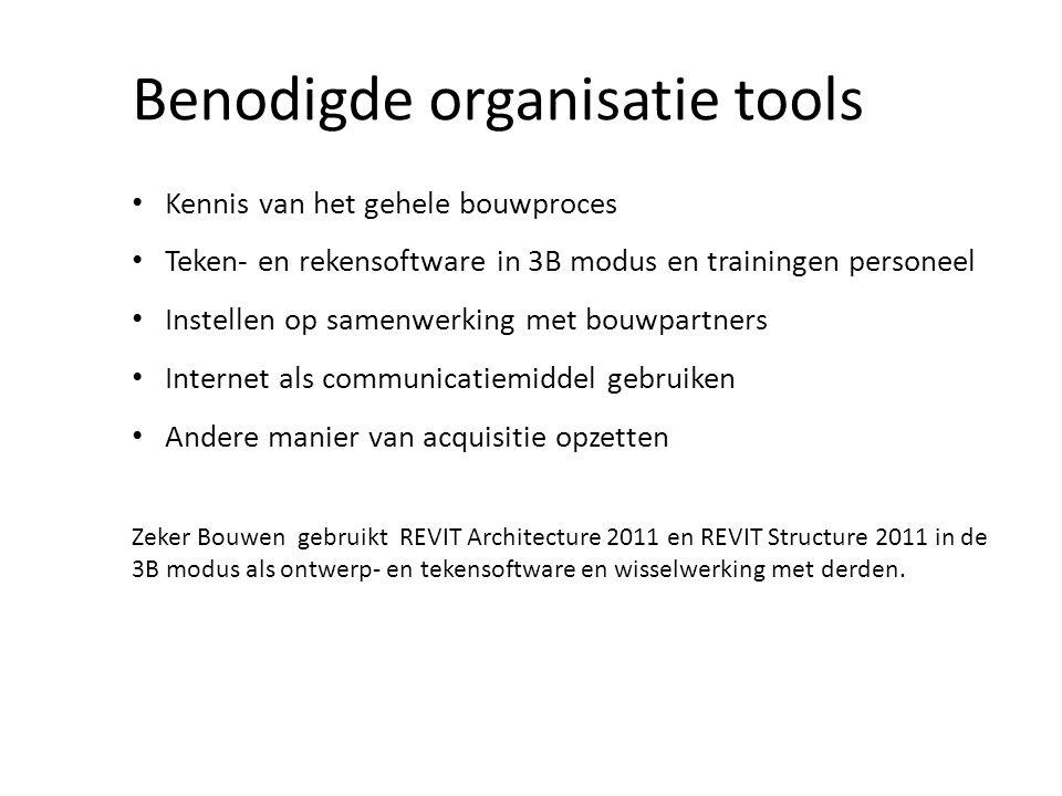 Benodigde organisatie tools • Kennis van het gehele bouwproces • Teken- en rekensoftware in 3B modus en trainingen personeel • Instellen op samenwerki
