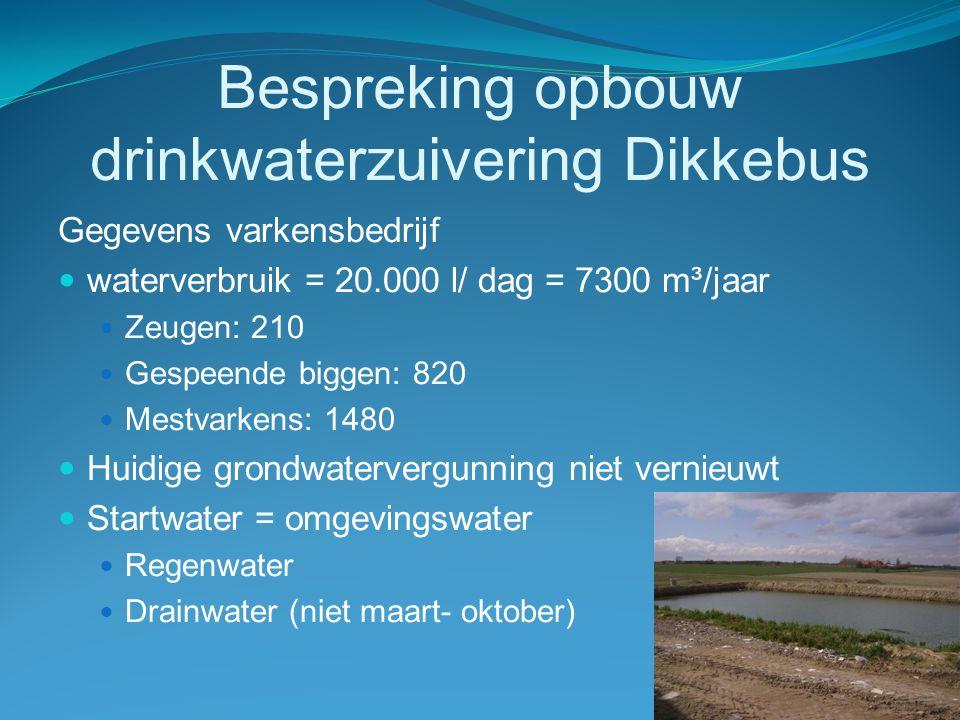 Bespreking opbouw drinkwaterzuivering Dikkebus  Grootte drinkwaterzuivering  Min.