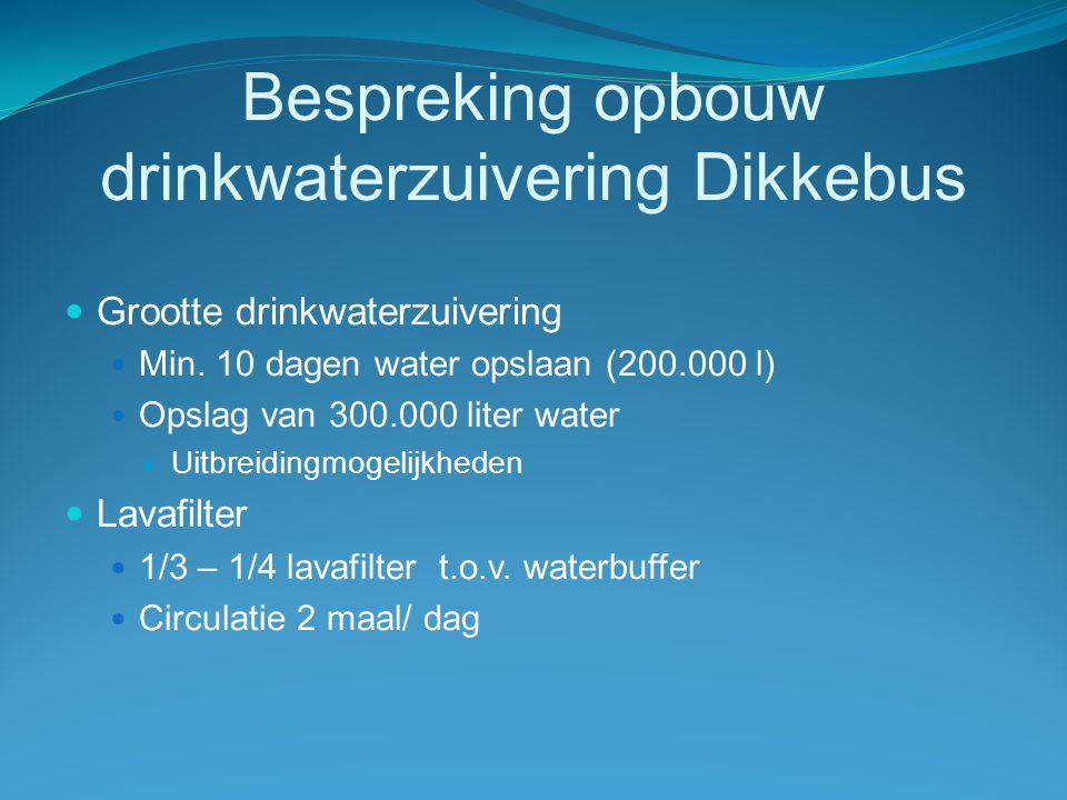 Bespreking opbouw lavafilter Dikkebus  Buizenstelsel  pvc 110 mm  pvc 400 mm  Circulatiepomp  Zuigleiding stal