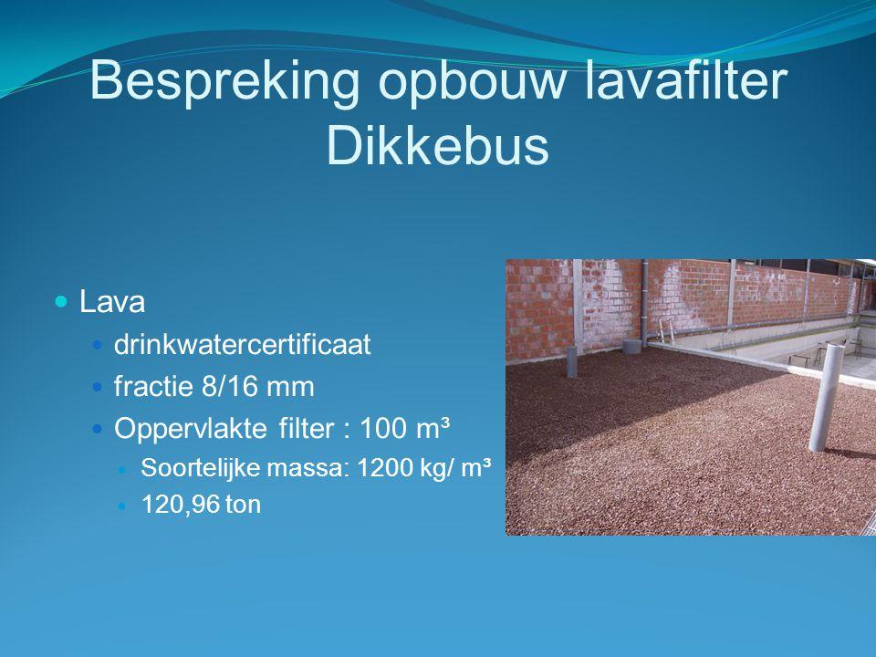 Bespreking opbouw lavafilter Dikkebus  Aanvoer omgevingswater  via polyethyleendarm  mebnerpomp  15000l/ uur  automatische bediening  Diode 1 = comendiode  Diode 2 = laagwateralarmdiode  Diode 3 = minimumdiode  Diode 4 = maximumdiode