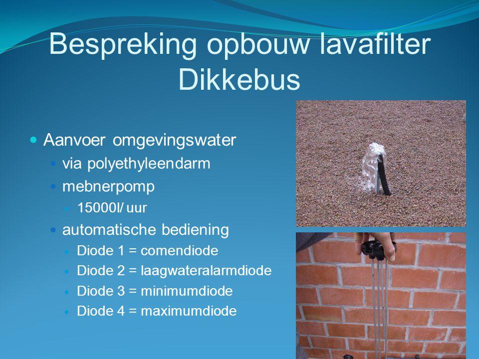 Bespreking opbouw lavafilter Dikkebus  Overloop  verbinding waterbuffer en lavafilter,  pvc 125 mm.