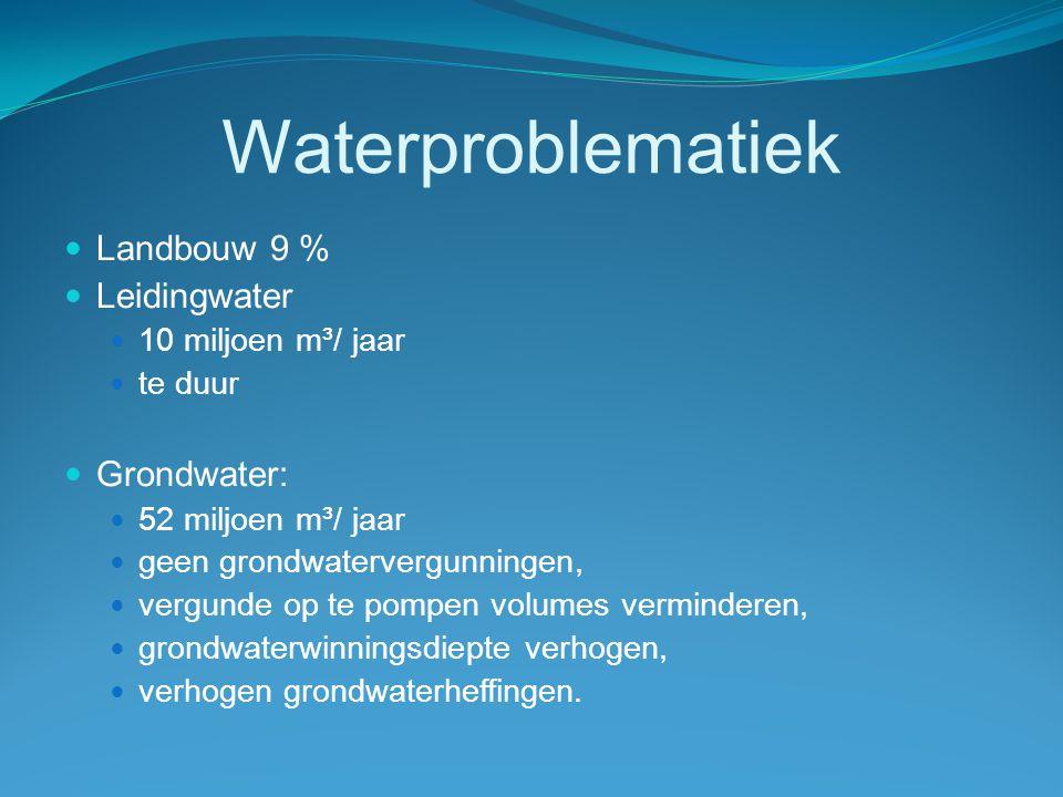 Waterproblematiek OPLOSSING. Gebruik van regen-, beek-, drain- of ander water.