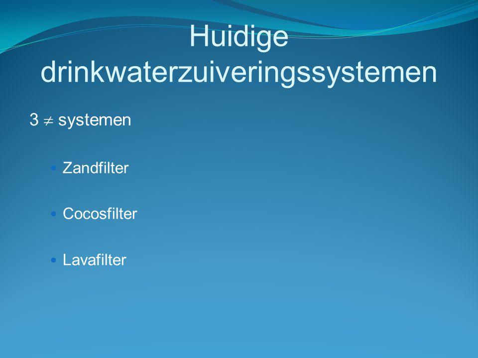Huidige drinkwaterzuiveringssystemen Zandfilter  Opslag startwater  Zandfilter  Geen waterbuffer