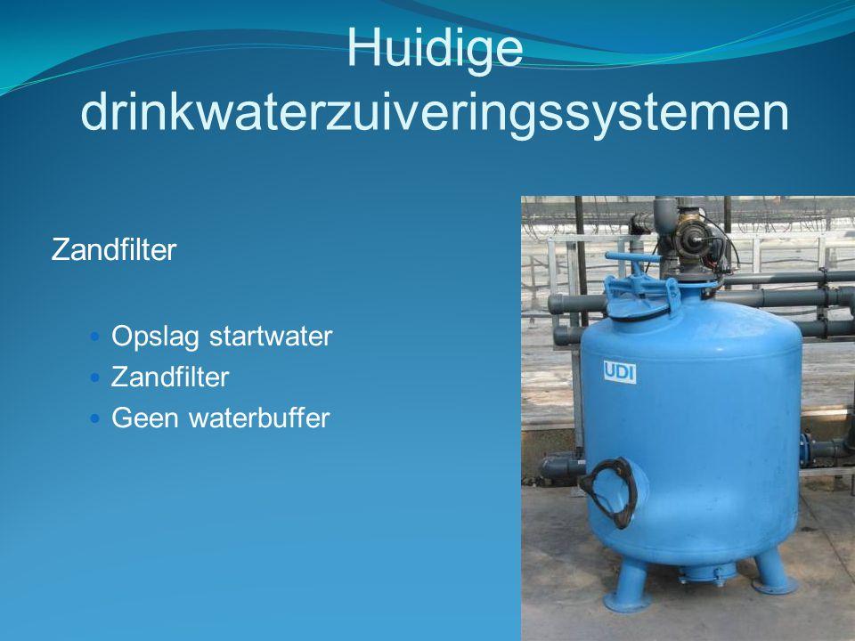 Huidige drinkwaterzuiveringssystemen Cocosfilter  Opslag startwater  Waterbuffer,  Cocosfilter.