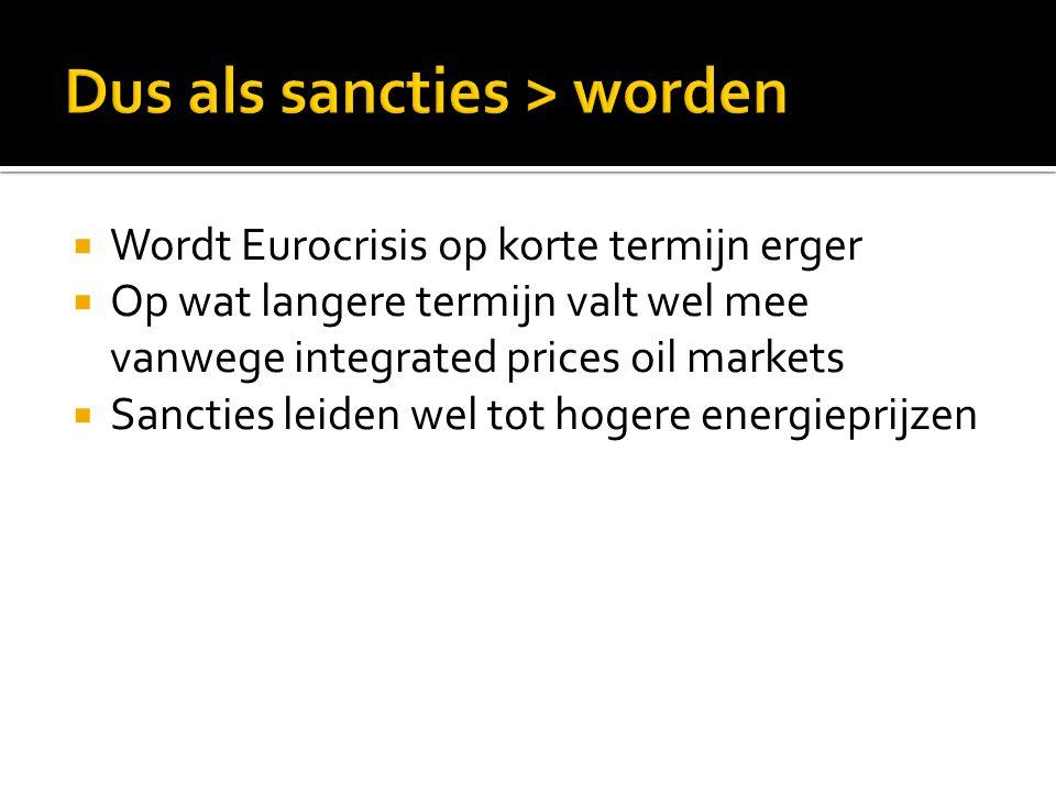  Wordt Eurocrisis op korte termijn erger  Op wat langere termijn valt wel mee vanwege integrated prices oil markets  Sancties leiden wel tot hogere energieprijzen