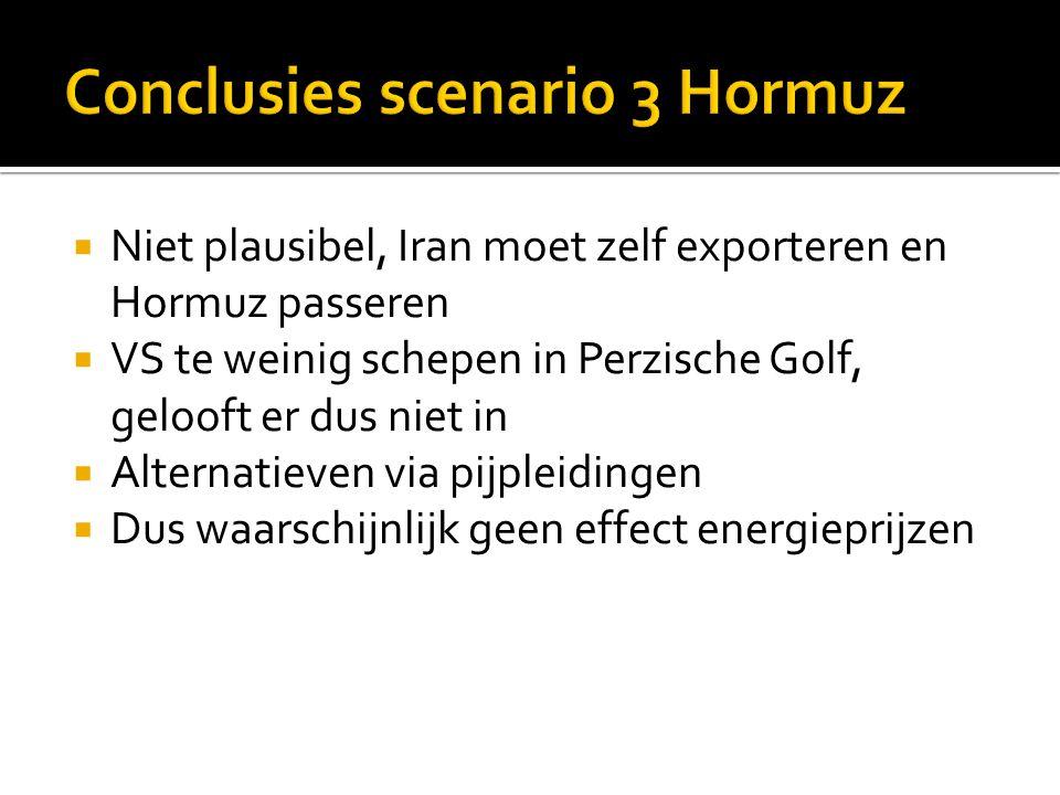  Niet plausibel, Iran moet zelf exporteren en Hormuz passeren  VS te weinig schepen in Perzische Golf, gelooft er dus niet in  Alternatieven via pijpleidingen  Dus waarschijnlijk geen effect energieprijzen
