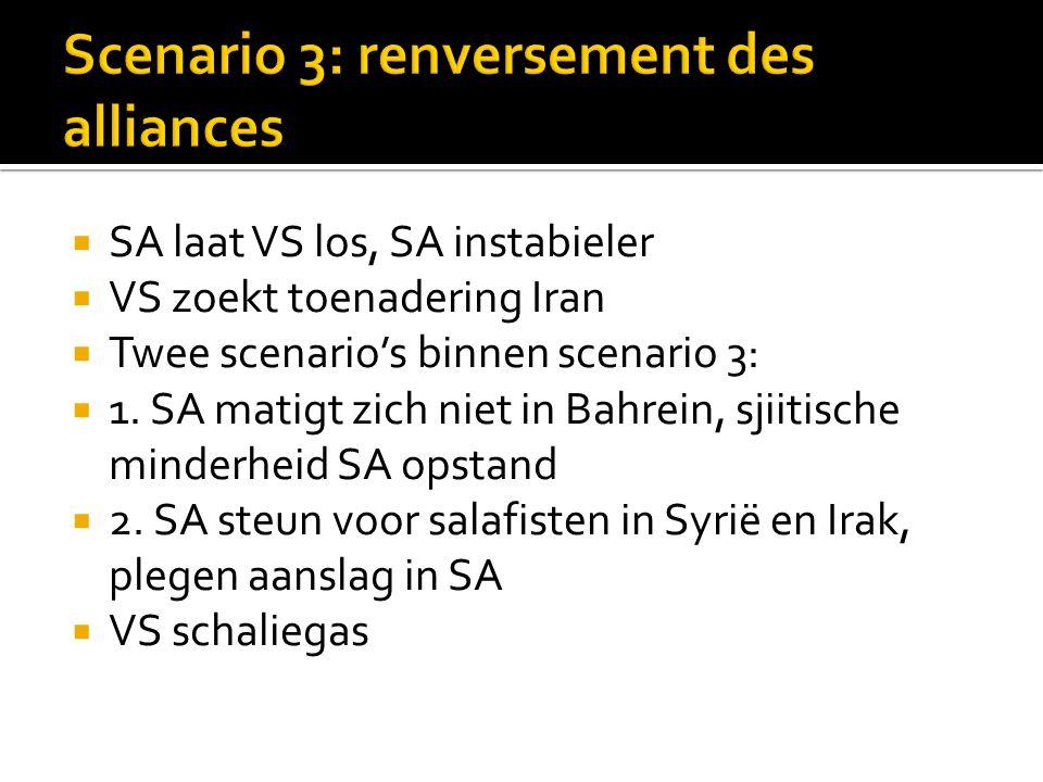  SA laat VS los, SA instabieler  VS zoekt toenadering Iran  Twee scenario's binnen scenario 3:  1.