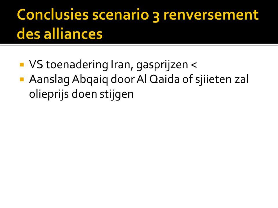 VS toenadering Iran, gasprijzen <  Aanslag Abqaiq door Al Qaida of sjiieten zal olieprijs doen stijgen