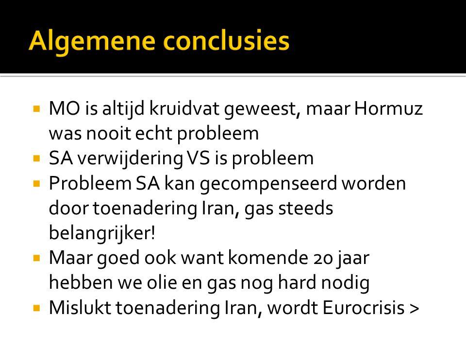  MO is altijd kruidvat geweest, maar Hormuz was nooit echt probleem  SA verwijdering VS is probleem  Probleem SA kan gecompenseerd worden door toenadering Iran, gas steeds belangrijker.