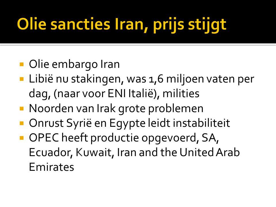  Olie embargo Iran  Libië nu stakingen, was 1,6 miljoen vaten per dag, (naar voor ENI Italië), milities  Noorden van Irak grote problemen  Onrust Syrië en Egypte leidt instabiliteit  OPEC heeft productie opgevoerd, SA, Ecuador, Kuwait, Iran and the United Arab Emirates