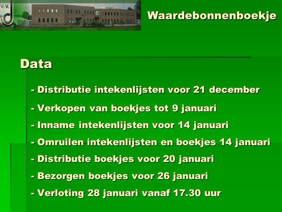 Data - Distributie intekenlijsten voor 21 december - Verkopen van boekjes tot 9 januari - Inname intekenlijsten voor 14 januari - Omruilen intekenlijsten en boekjes 14 januari - Distributie boekjes voor 20 januari - Bezorgen boekjes voor 26 januari - Verloting 28 januari vanaf 17.30 uur Data - Distributie intekenlijsten voor 21 december - Verkopen van boekjes tot 9 januari - Inname intekenlijsten voor 14 januari - Omruilen intekenlijsten en boekjes 14 januari - Distributie boekjes voor 20 januari - Bezorgen boekjes voor 26 januari - Verloting 28 januari vanaf 17.30 uur Waardebonnenboekje Waardebonnenboekje