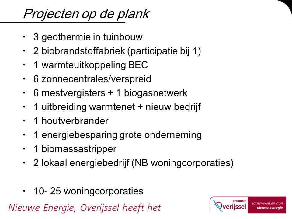 Projecten op de plank  3 geothermie in tuinbouw  2 biobrandstoffabriek (participatie bij 1)  1 warmteuitkoppeling BEC  6 zonnecentrales/verspreid