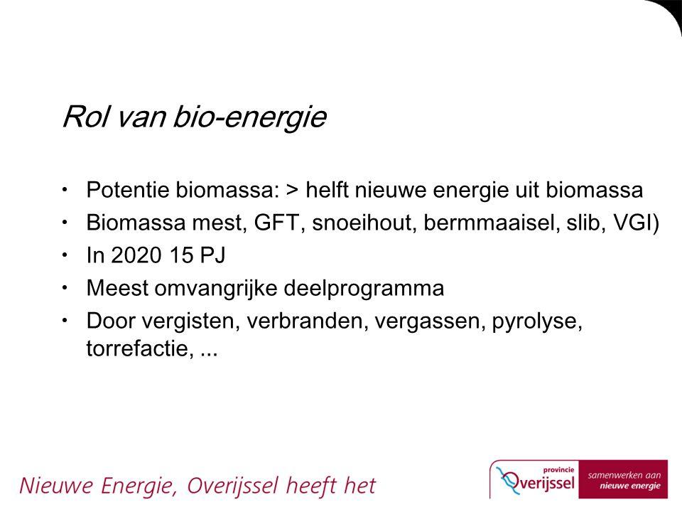 Rol van bio-energie  Potentie biomassa: > helft nieuwe energie uit biomassa  Biomassa mest, GFT, snoeihout, bermmaaisel, slib, VGI)  In 2020 15 PJ