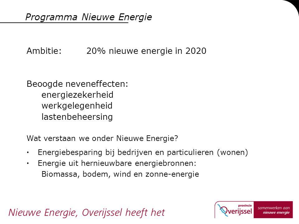 Programma Nieuwe Energie Ambitie: 20% nieuwe energie in 2020 Beoogde neveneffecten: energiezekerheid werkgelegenheid lastenbeheersing Wat verstaan we
