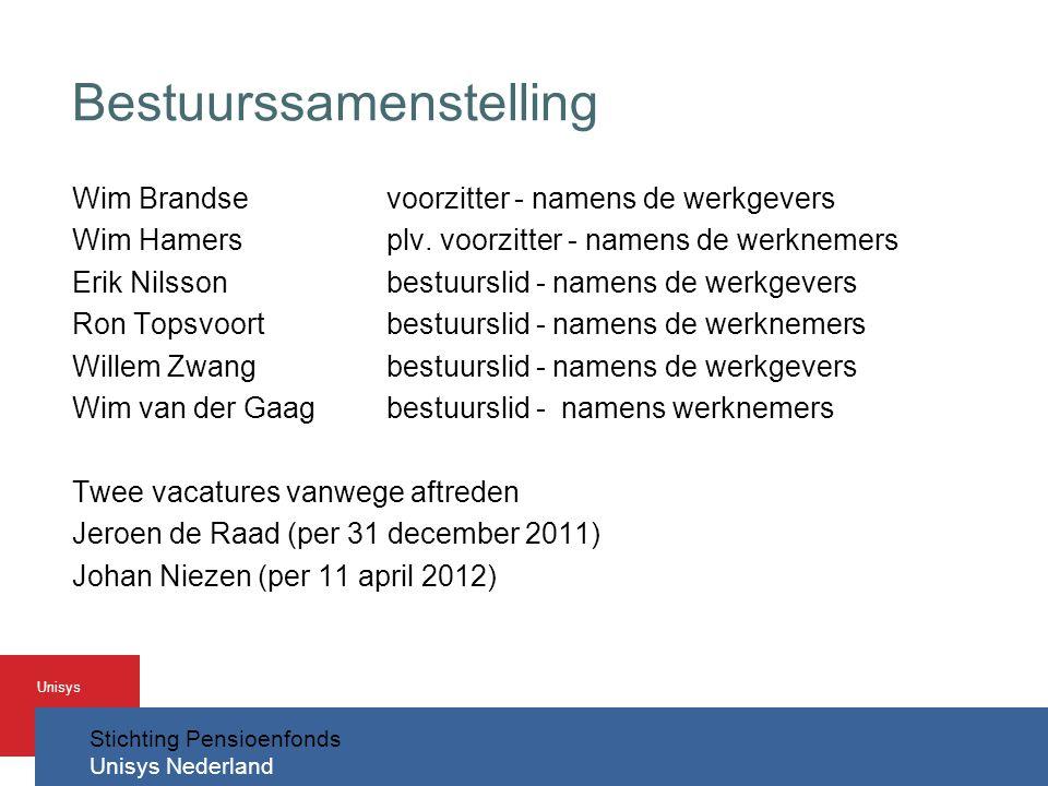 Stichting Pensioenfonds Unisys Nederland Unisys Bestuurssamenstelling Wim Brandse voorzitter - namens de werkgevers Wim Hamers plv.