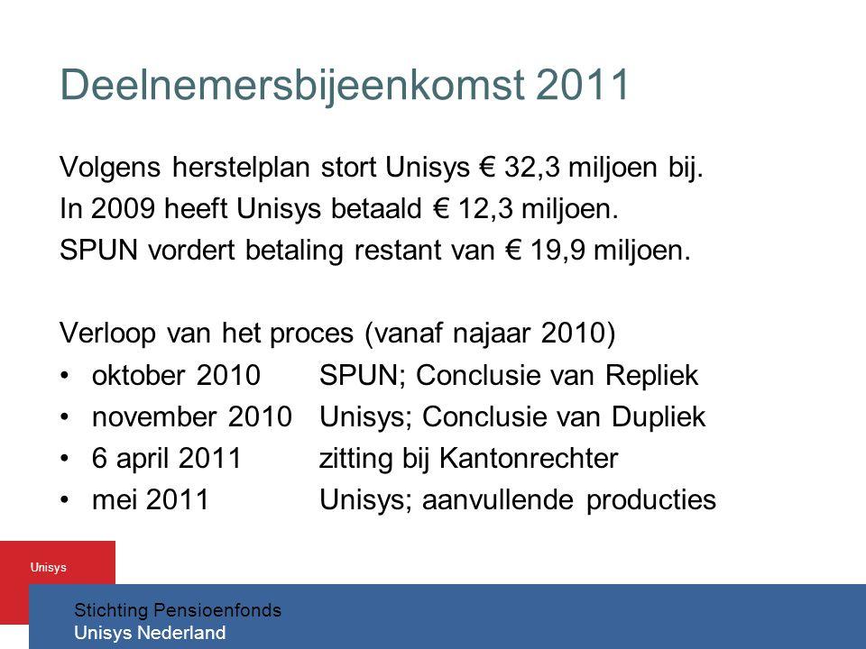 Stichting Pensioenfonds Unisys Nederland Unisys Deelnemersbijeenkomst 2011 Volgens herstelplan stort Unisys € 32,3 miljoen bij.