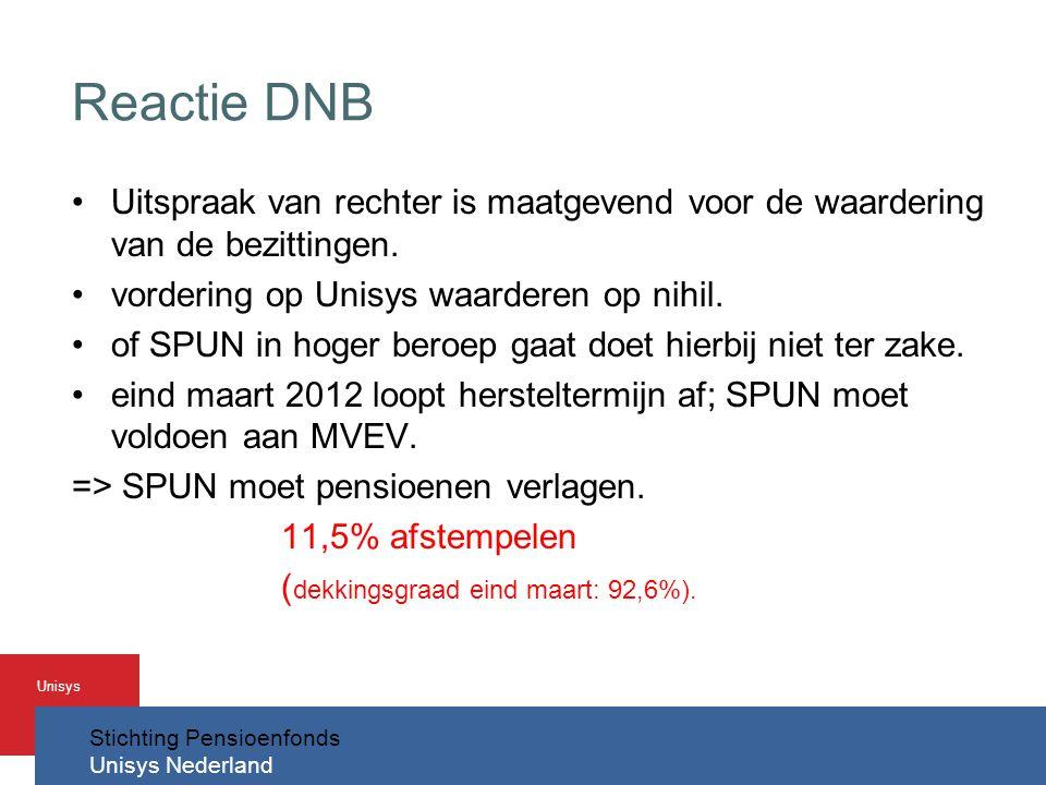 Stichting Pensioenfonds Unisys Nederland Unisys Reactie DNB •Uitspraak van rechter is maatgevend voor de waardering van de bezittingen.