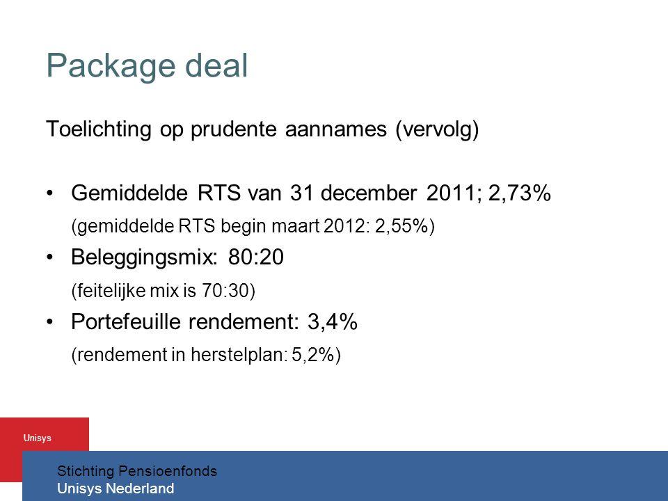 Stichting Pensioenfonds Unisys Nederland Unisys Package deal Toelichting op prudente aannames (vervolg) •Gemiddelde RTS van 31 december 2011; 2,73% (gemiddelde RTS begin maart 2012: 2,55%) •Beleggingsmix: 80:20 (feitelijke mix is 70:30) •Portefeuille rendement: 3,4% (rendement in herstelplan: 5,2%)