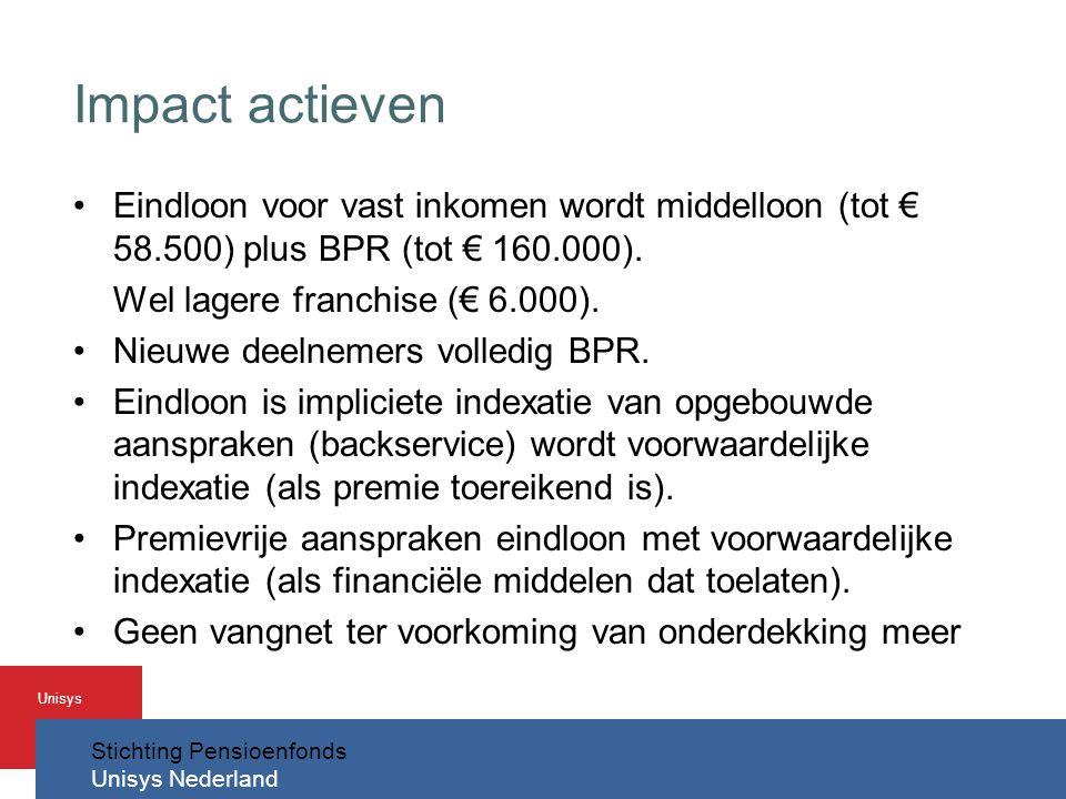 Stichting Pensioenfonds Unisys Nederland Unisys Impact actieven •Eindloon voor vast inkomen wordt middelloon (tot € 58.500) plus BPR (tot € 160.000).