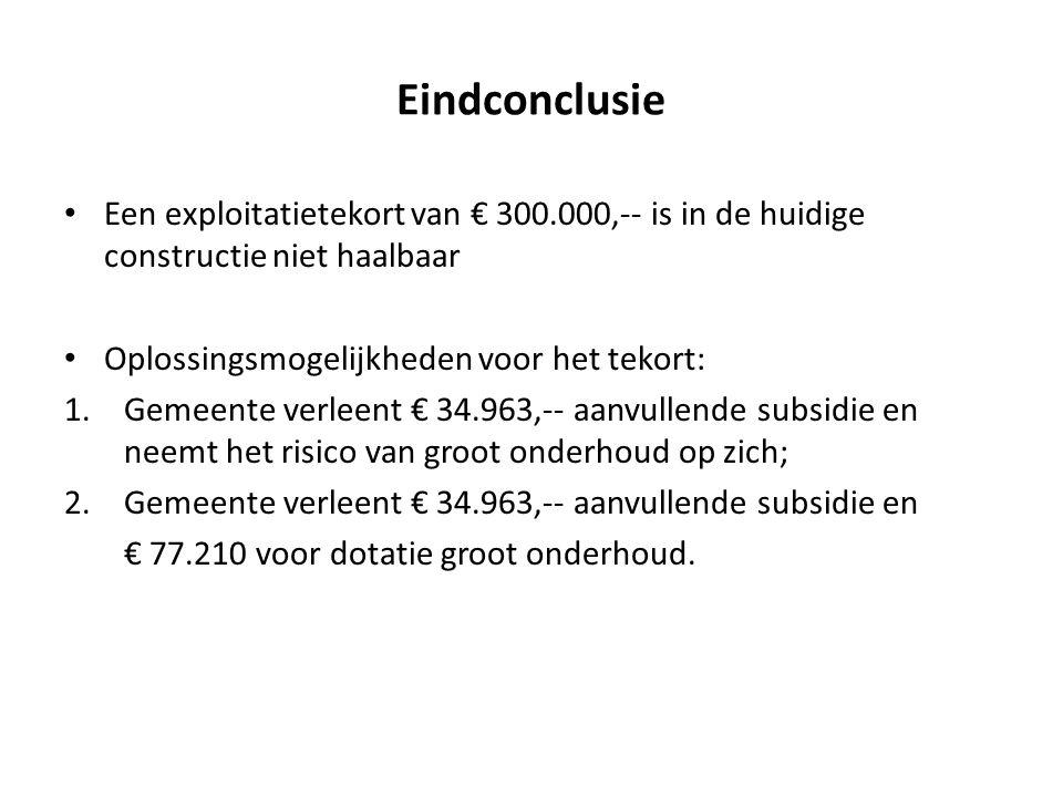 Eindconclusie • Een exploitatietekort van € 300.000,-- is in de huidige constructie niet haalbaar • Oplossingsmogelijkheden voor het tekort: 1.Gemeent