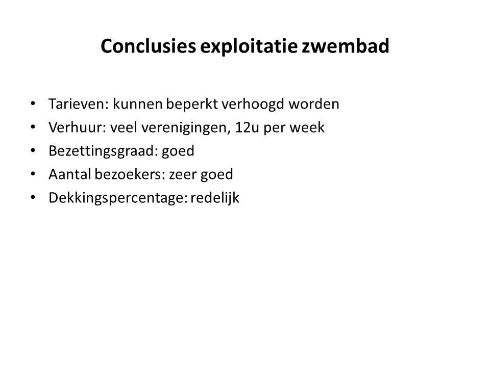 Conclusies exploitatie zwembad • Tarieven: kunnen beperkt verhoogd worden • Verhuur: veel verenigingen, 12u per week • Bezettingsgraad: goed • Aantal