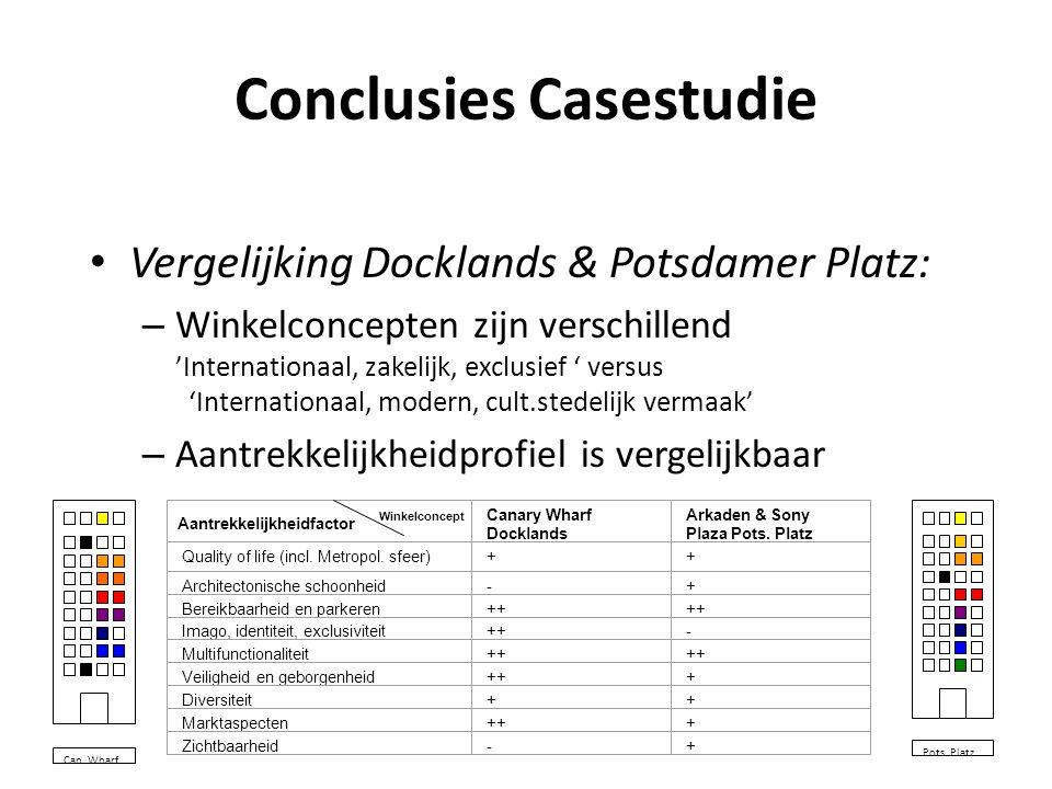 Conclusies Casestudie • Vergelijking Docklands & Potsdamer Platz: – Winkelconcepten zijn verschillend 'Internationaal, zakelijk, exclusief ' versus 'I