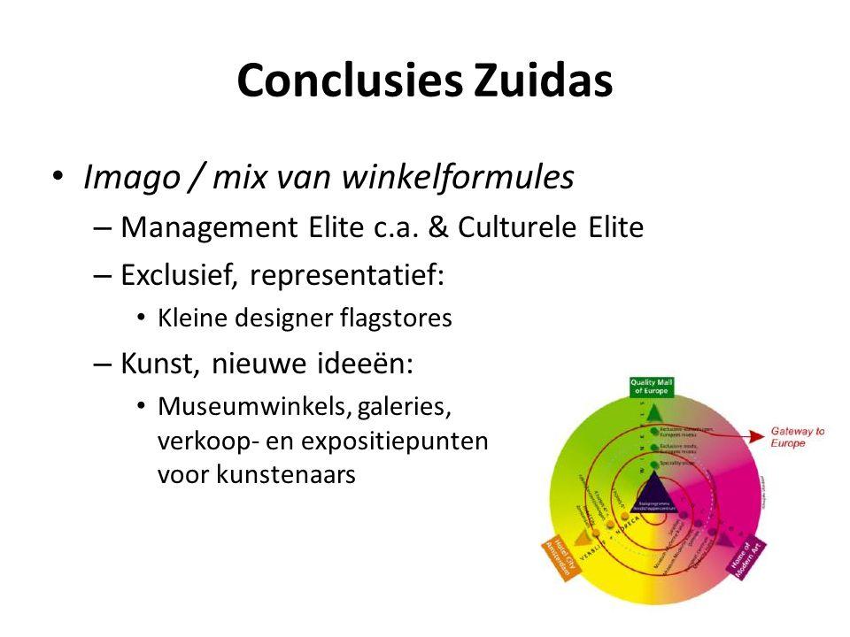 • Imago / mix van winkelformules – Management Elite c.a. & Culturele Elite – Exclusief, representatief: • Kleine designer flagstores – Kunst, nieuwe i
