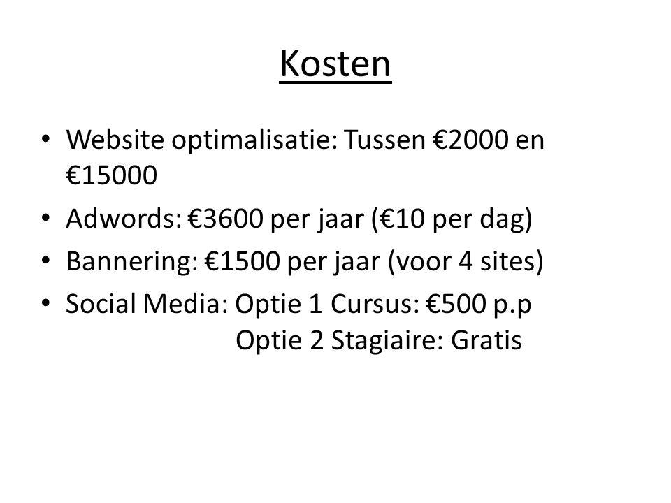 Kosten • Website optimalisatie: Tussen €2000 en €15000 • Adwords: €3600 per jaar (€10 per dag) • Bannering: €1500 per jaar (voor 4 sites) • Social Media: Optie 1 Cursus: €500 p.p Optie 2 Stagiaire: Gratis