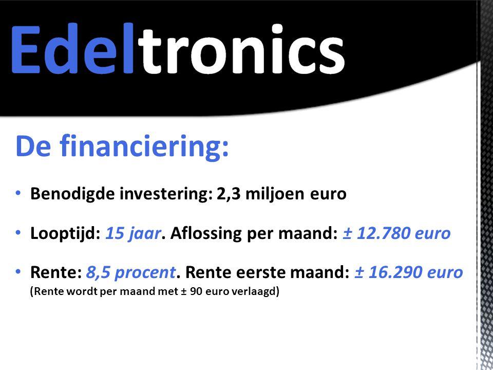 De financiering: • Benodigde investering: 2,3 miljoen euro • Looptijd: 15 jaar.