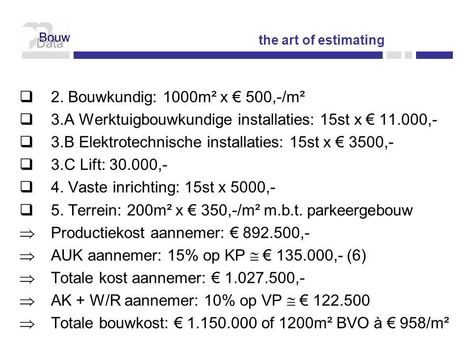  2. Bouwkundig: 1000m² x € 500,-/m²  3.A Werktuigbouwkundige installaties: 15st x € 11.000,-  3.B Elektrotechnische installaties: 15st x € 3500,- 