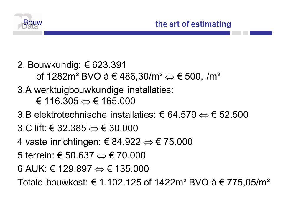 2. Bouwkundig: € 623.391 of 1282m² BVO à € 486,30/m²  € 500,-/m² 3.A werktuigbouwkundige installaties: € 116.305  € 165.000 3.B elektrotechnische in