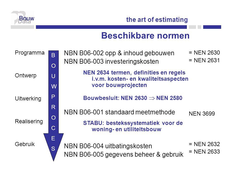 Programma Ontwerp Uitwerking Realisering Gebruik NBN B06-002 opp & inhoud gebouwen NBN B06-003 investeringskosten NBN B06-001 standaard meetmethode NBN B06-004 uitbatingskosten NBN B06-005 gegevens beheer & gebruik = NEN 2630 = NEN 2631 NEN 3699 = NEN 2632 = NEN 2633 NEN 2634 termen, definities en regels i.v.m.