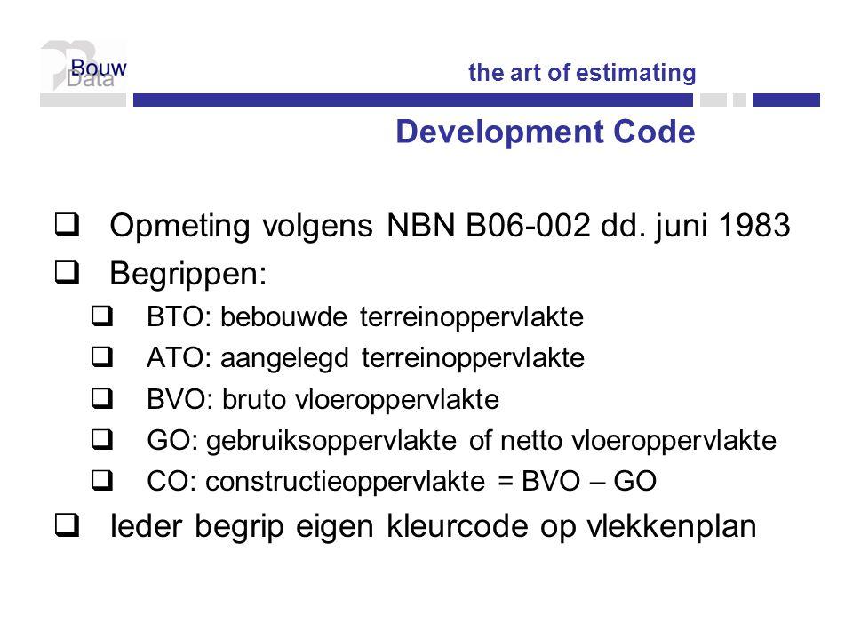  Opmeting volgens NBN B06-002 dd.