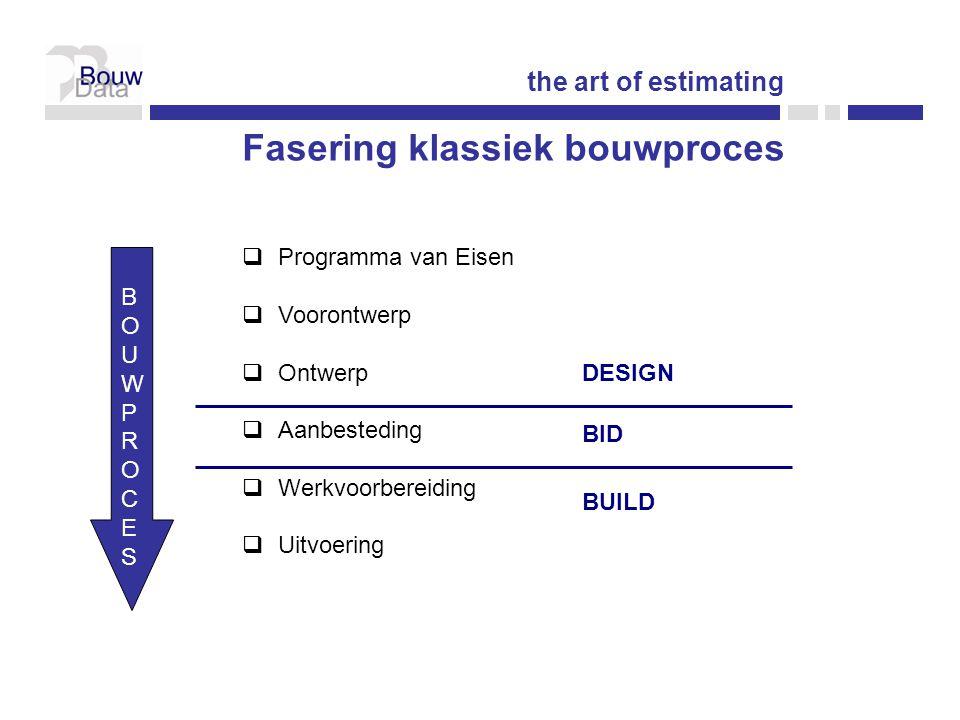 Indeling  A3 ontwerp (vervolg)  A3t plannen / 3D model (vervolg)  A3t_F4 uitwerking  A3t_F4_A architectuur  A3t_F4_B stabiliteit  A3t_F4_B20 diepfundering en beschoeiing  Etc.