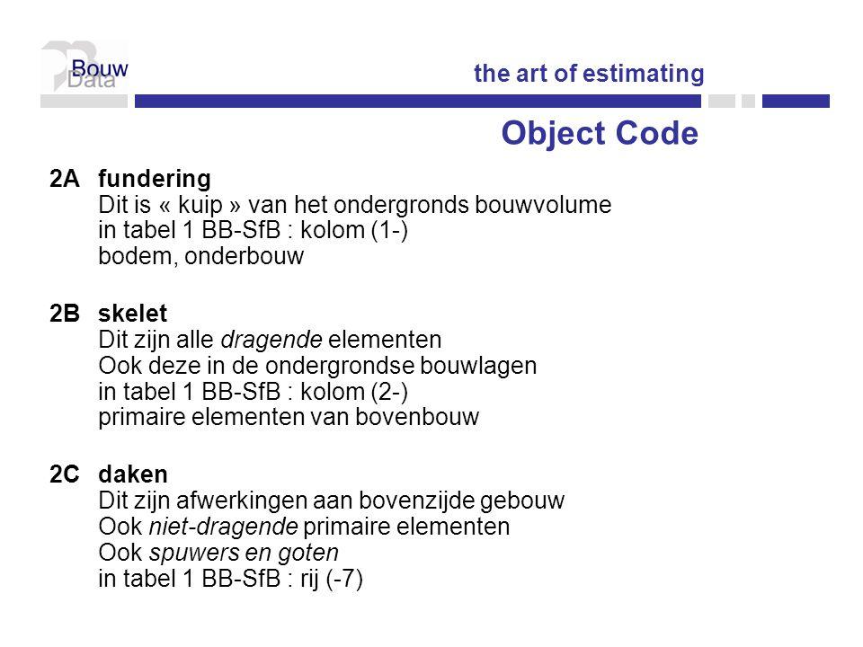 2Afundering Dit is « kuip » van het ondergronds bouwvolume in tabel 1 BB-SfB : kolom (1-) bodem, onderbouw 2Bskelet Dit zijn alle dragende elementen Ook deze in de ondergrondse bouwlagen in tabel 1 BB-SfB : kolom (2-) primaire elementen van bovenbouw 2Cdaken Dit zijn afwerkingen aan bovenzijde gebouw Ook niet-dragende primaire elementen Ook spuwers en goten in tabel 1 BB-SfB : rij (-7) the art of estimating Object Code